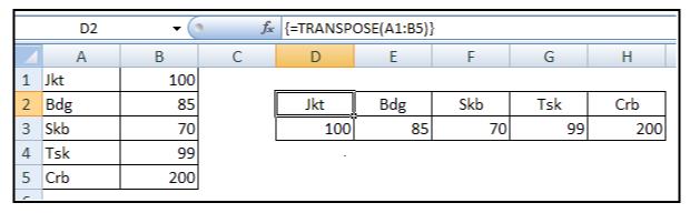 Cara Menggunakan Fungsi TRANSPOSE Untuk Mengubah Kolom ...