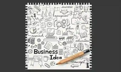 Developing Business Ideas and Creativity │ Entrepreneurship │ Free BBA PDF