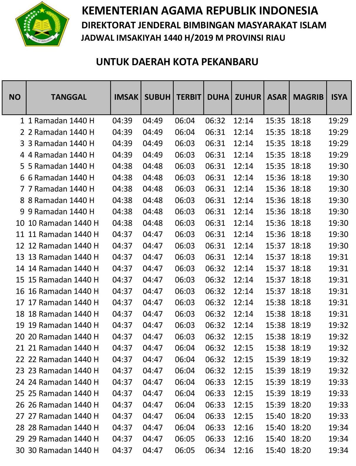 Jadwal Sholat dan Imsakiyah Pekan Baru-Ramadhan 2019-Waktu Maghrib, Waktu Imsak, dan Waktu Shubuh di Wilayah Kota Pekan Baru dan Sekitarnya-Bulan Puasa 2019-1440 Hijriyah.