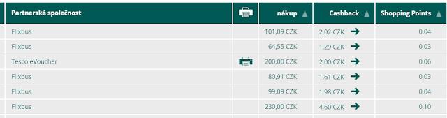 Flixbus - výhody z každého nákupu