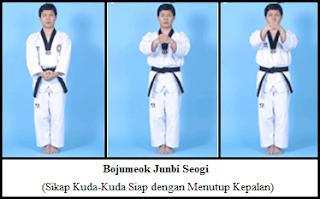 Bojumeok Junbi Seogi (Sikap Kuda-Kuda Siap dengan Menutup Kepalan)