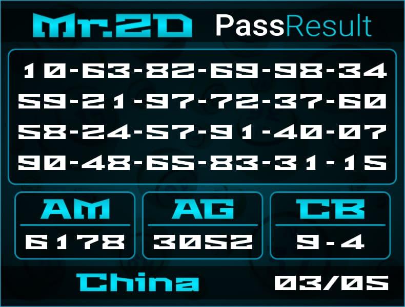 Mr.2D - Rumus Togel China