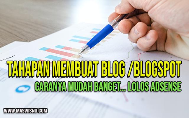 Tahapan Membuat Blog dengan Blogger, Terbukti lolos Adsense