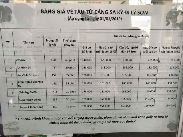 Bảng giá vé tàu cao tốc đi Lý Sơn 2019