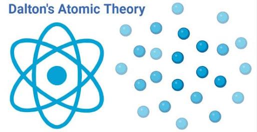 نموذج دالتون للذرة