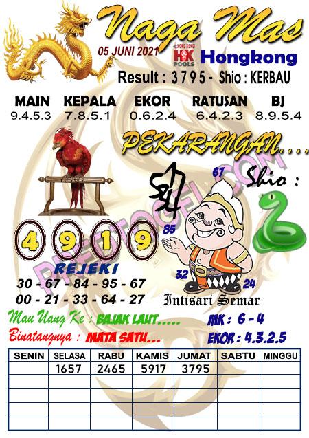 Syair Hk Nagamas Sabtu 05 Juni 2021