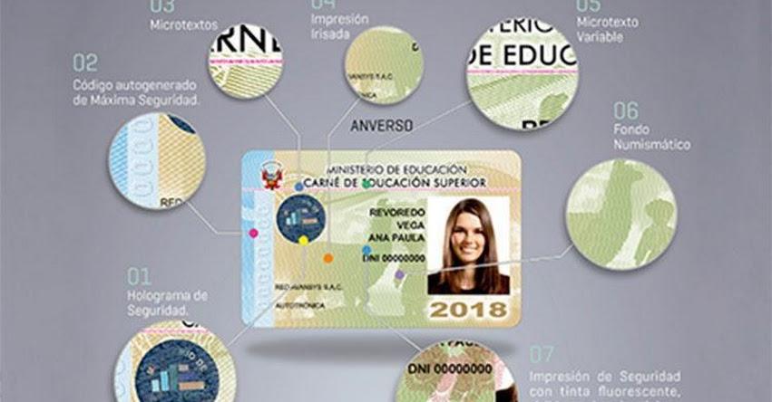 MINEDU: Entró en vigencia nuevo carnet 2018 para estudiantes de institutos públicos y privados - www.minedu.gob.pe