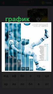 655 слов график игры в футбол по числам 11 уровень