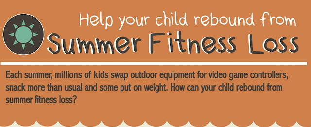 Summer Fitness Loss   #infographic