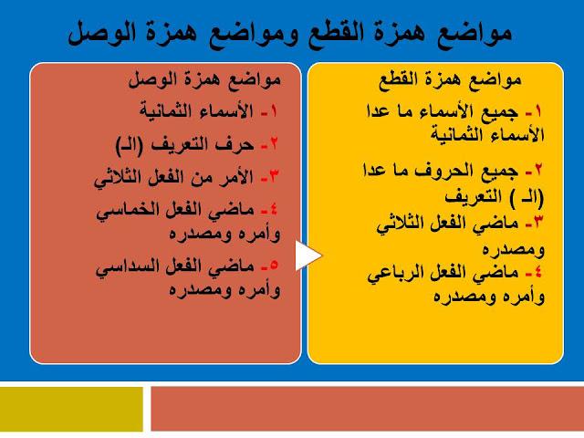 Hamzah Wasol dan Waqaf