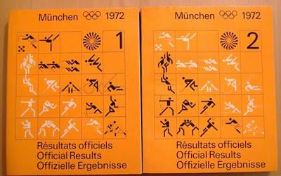 Olympian Indonesia 1972