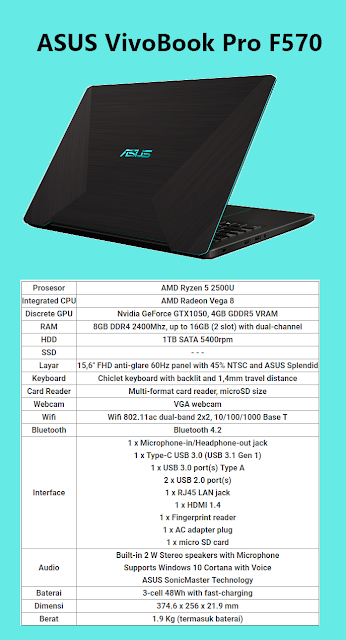 Laptop Asus ViVoBook Pro F570_Rrythien_15
