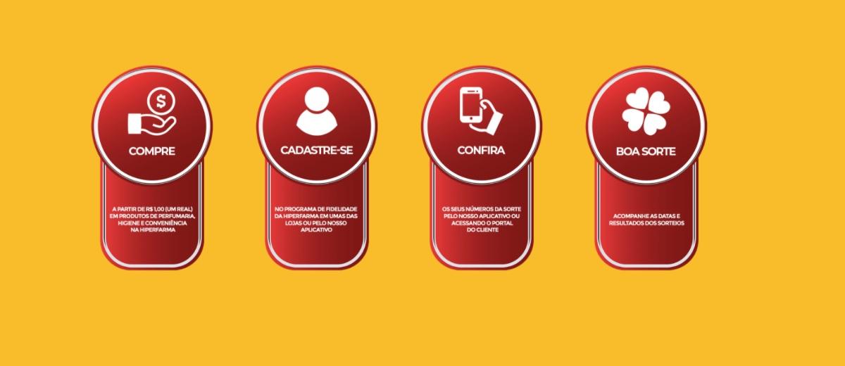 Participar Promoção Hiperfarma 2021 - Cadastrar, Prêmios e Ganhadores