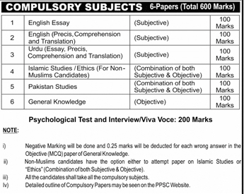 How To Select Subjects For PMS Exam