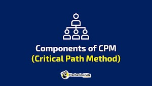 What are the components of Critical Path Method?