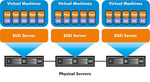 vmware - VMware Uses Its Own VCloud Director Solution to Strengthen Internal Clouds