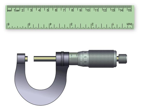 meter scale, micometer