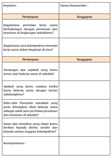 laporan hasil wawancara persatuan dan kesatuan di sekolah www.simplenews.me