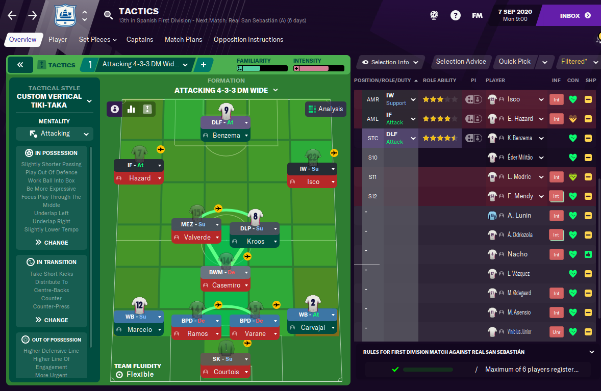 FM21 Real Madrid Tactic Formation