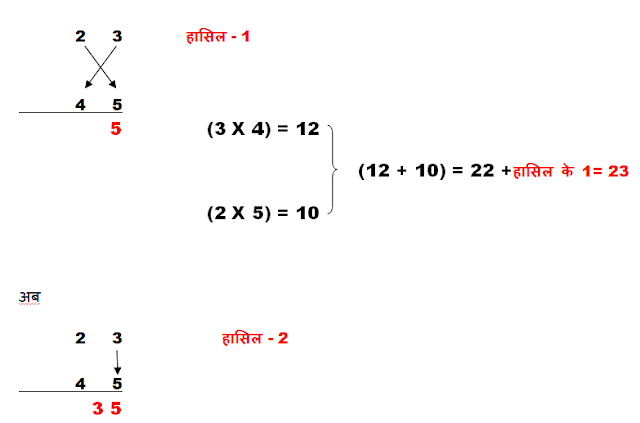 Multiplying 2 Digit Numbers Trick