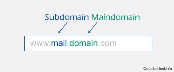 How to Create a Sub-domain on WAMP