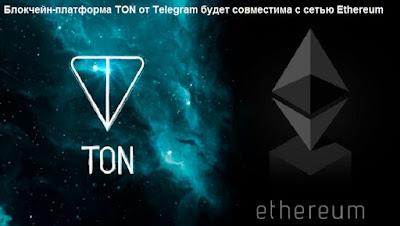Блокчейн-платформа TON от Telegram будет совместима с сетью Ethereum
