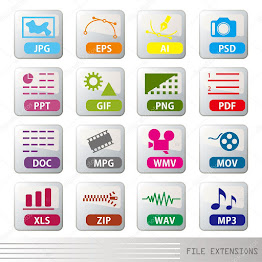 What is File Extension