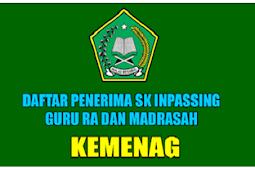 Update Daftar Penerima SK Inpassing Guru Naungan Kemenag 2020