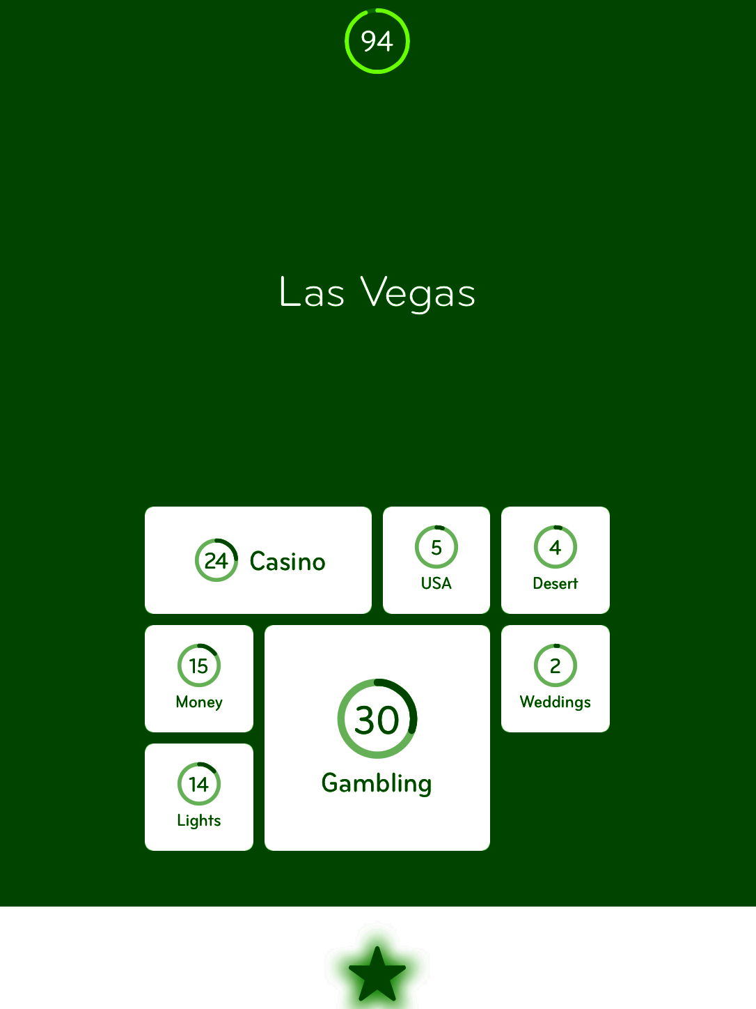Las Vegas 94 >> App And Answers 94 Level 20 Answers