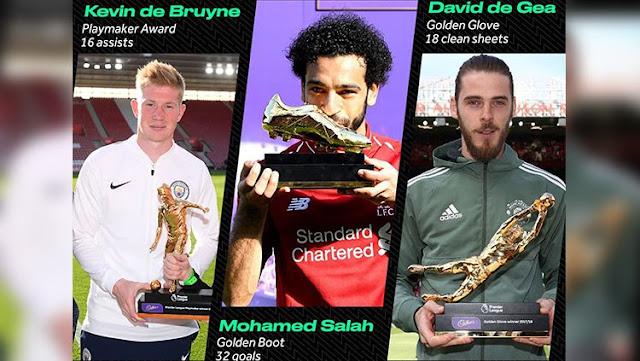 Daftar Peraih Penghargaan Individu di Liga Primer Inggris Musim 2017/18