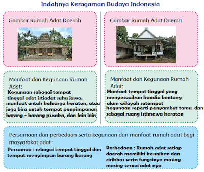 Indahnya Keragaman Budaya Indonesia www.simplenews.me