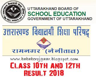 उत्तराखंड बोर्ड 12th और 10th Result date 2018 घोषित