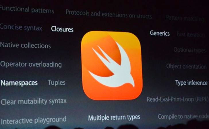Apple's New Swift Programming Language for iOS And OS X Apps. Goodbye Objective-C