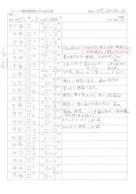 トレード練習帳(手書き用)