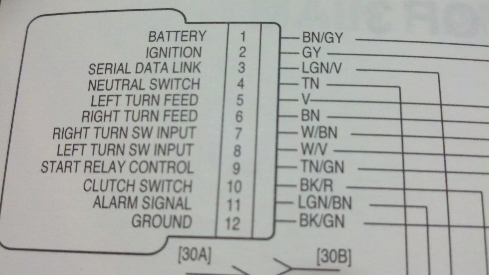 Misc: updated 2007 harley davidson softtail standard with a Milwaukee Twins Digital Speedometer
