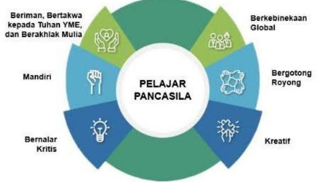 Menggali-potensi-peserta-didik-dengan-hybrid-learning