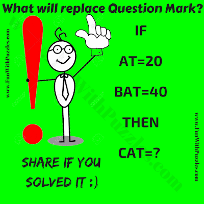 It is an easy Maths Puzzle Question for school going kids in which one has to solve given equations and then find the value of CAT.