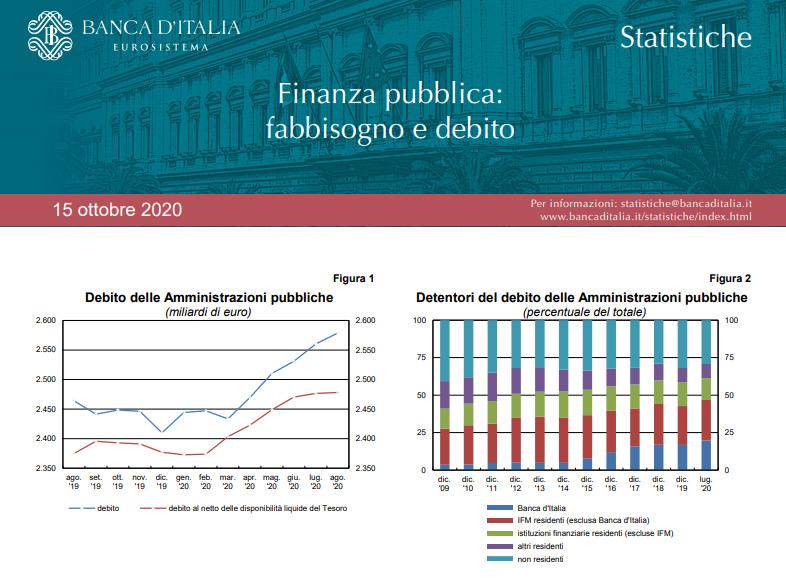 Finanza pubblica. Ottobre 2020