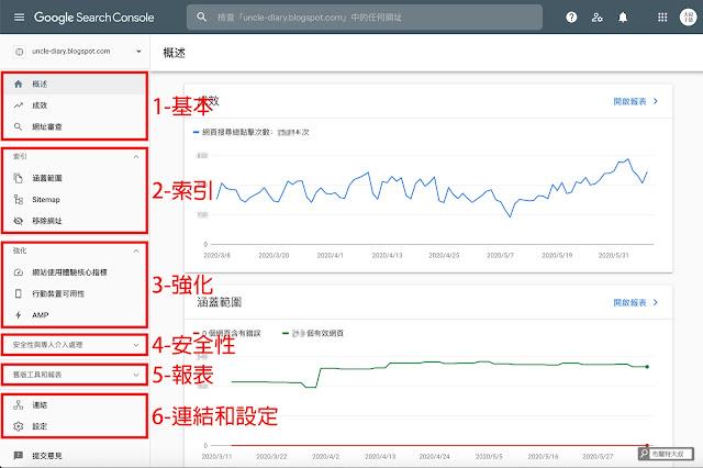 【Blogger】善用 Google Search Console 加速網站曝光效率 (網站、部落格都適用) - Search Console 介面介紹