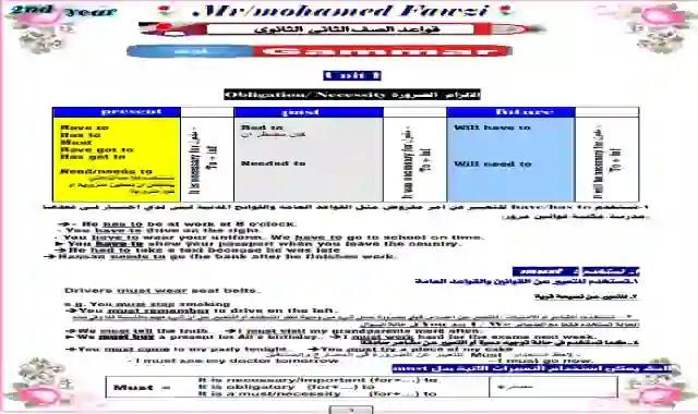 مذكرة قواعد اللغة الانجليزية للصف الثانى الثانوى الترم الاول 2021 كاملة اعداد مستر محمد فوزي