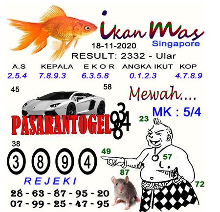 Syair Ikan Mas SGP Rabu 18 November 2020