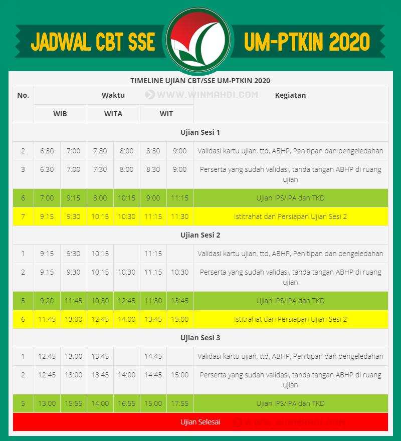 JADWAL CBT SSE UM-PTKIN 2020
