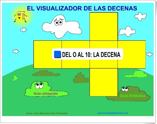 """""""El Visualizador de las Decenas"""" (Aplicación interactiva de Matemáticas de Primaria)"""