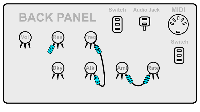 DIY synth panel build guide 2