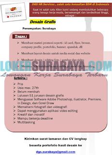 Lowongan Kerja Surabaya Terbaru di PT. Duta Griya Sarana (DGS) Juni 2019