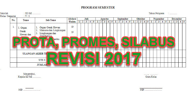 Download Prota, Prosem, Silabus Kurikulum 2013 Revisi 2017