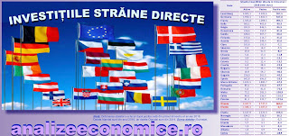 Ce țări din UE atrag cele mai multe investiții străine