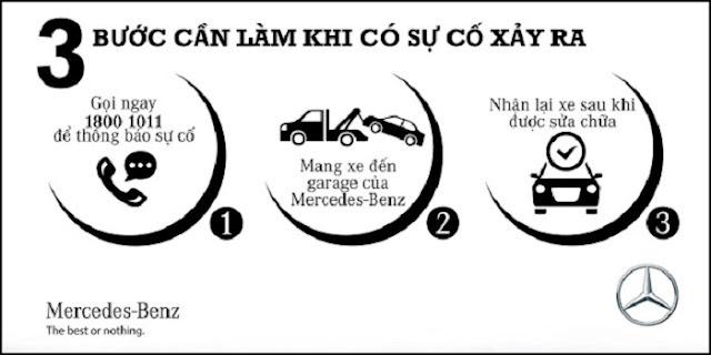 Ba bước cần làm của Bảo hiểm Mercedes khi phát sinh sự cố