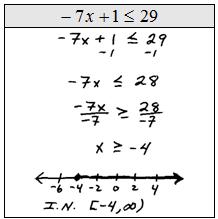 OpenAlgebra.com: interval notation