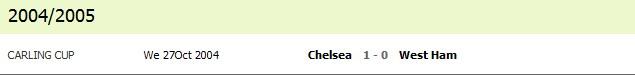 chelsea vs west ham  2004/2005